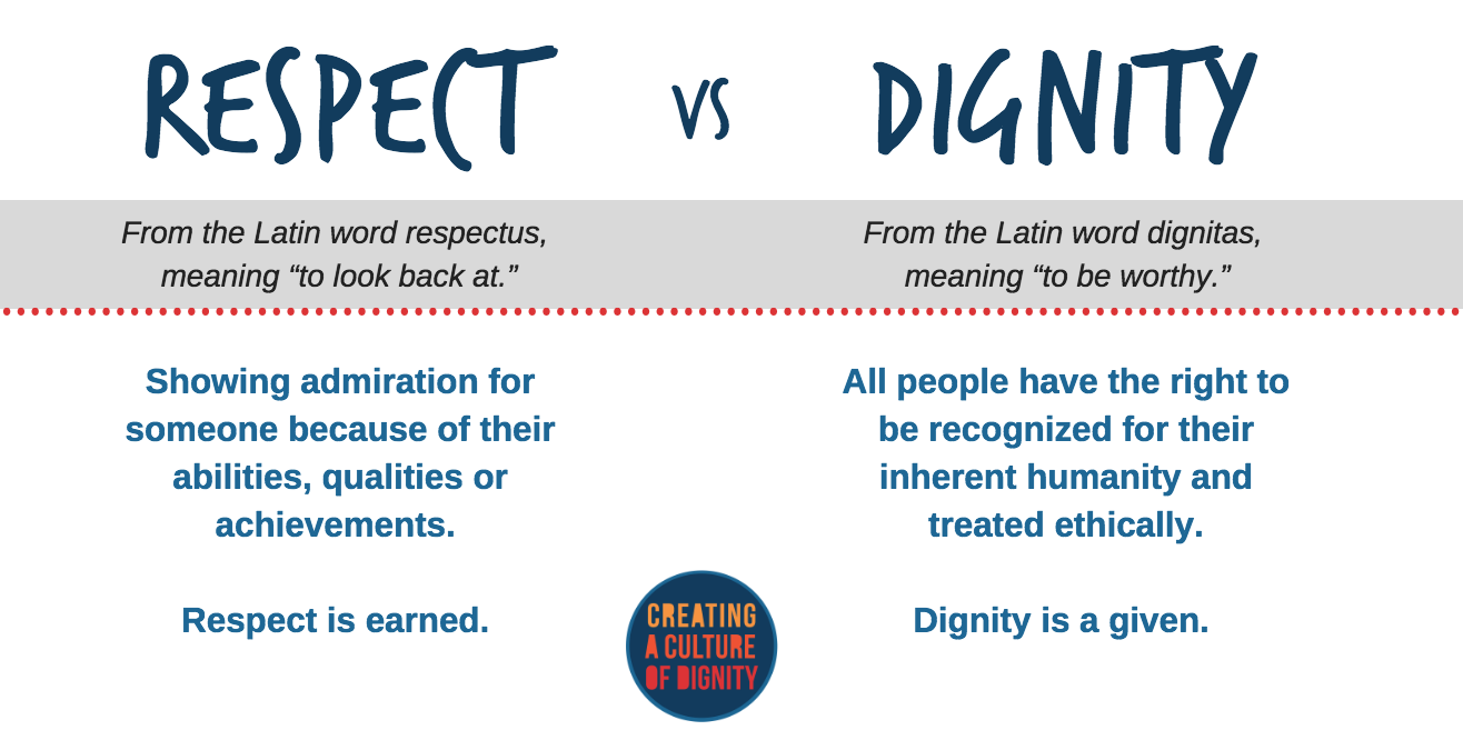 respect vs dignity